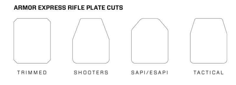 Rifle_Plate_Cuts